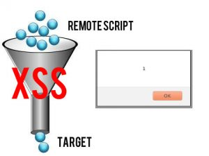 cross site scripting cheat sheet pdf
